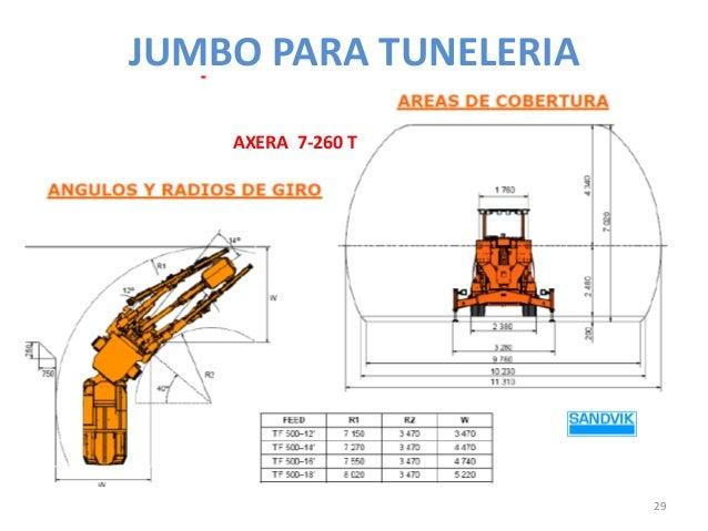 JUMBO PARA TUNELERIA AXERA 7-260 T  29