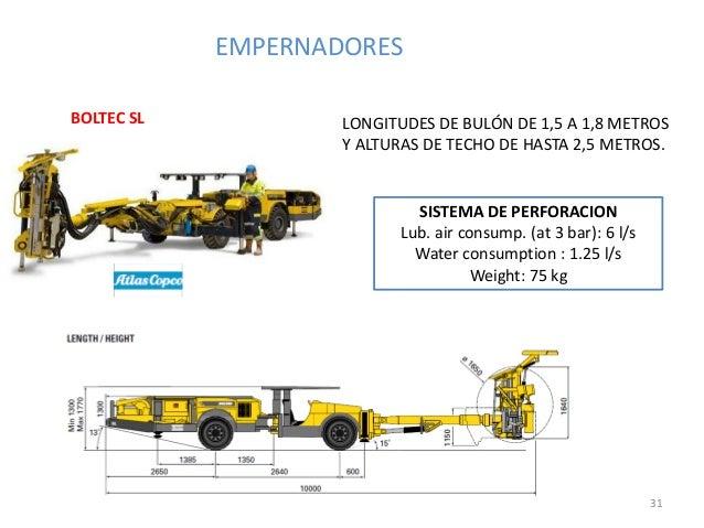 EMPERNADORES BOLTEC SL  LONGITUDES DE BULÓN DE 1,5 A 1,8 METROS Y ALTURAS DE TECHO DE HASTA 2,5 METROS.  SISTEMA DE PERFOR...