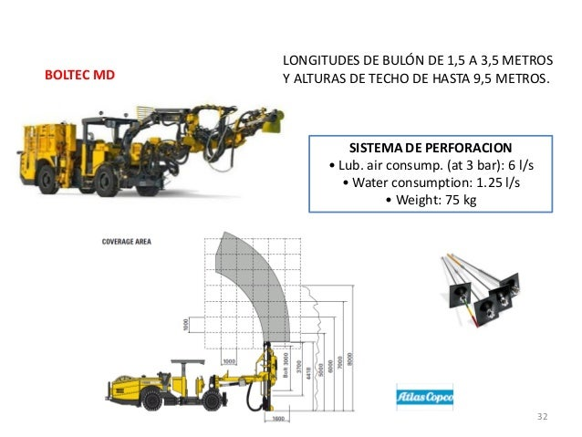 BOLTEC MD  LONGITUDES DE BULÓN DE 1,5 A 3,5 METROS Y ALTURAS DE TECHO DE HASTA 9,5 METROS.  SISTEMA DE PERFORACION • Lub. ...