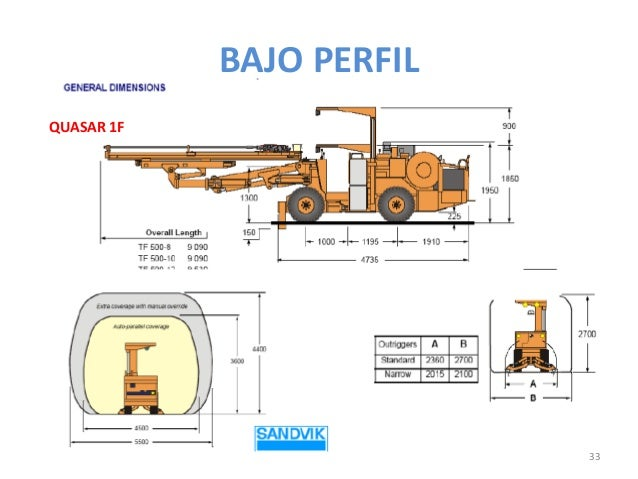 BAJO PERFIL QUASAR 1F  33