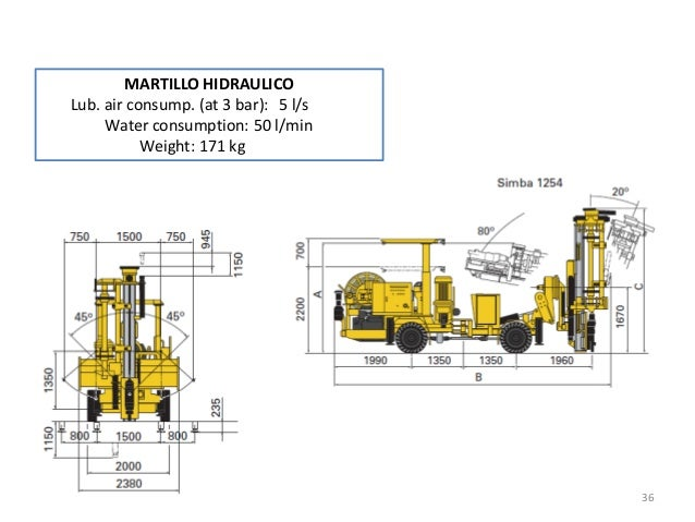 MARTILLO HIDRAULICO Lub. air consump. (at 3 bar): 5 l/s Water consumption: 50 l/min Weight: 171 kg  36