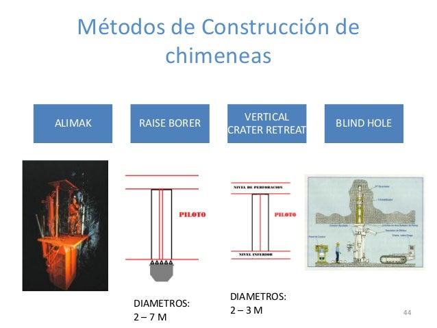 Métodos de Construcción de chimeneas ALIMAK  RAISE BORER  DIAMETROS: 2–7M  VERTICAL CRATER RETREAT  DIAMETROS: 2–3M  BLIND...