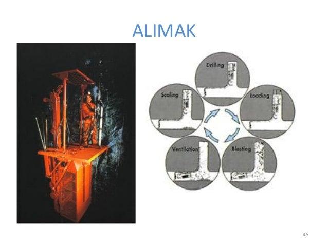 ALIMAK  45