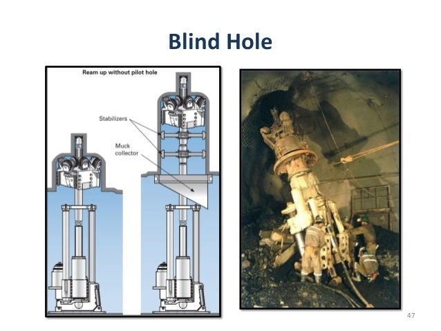 Blind Hole  47