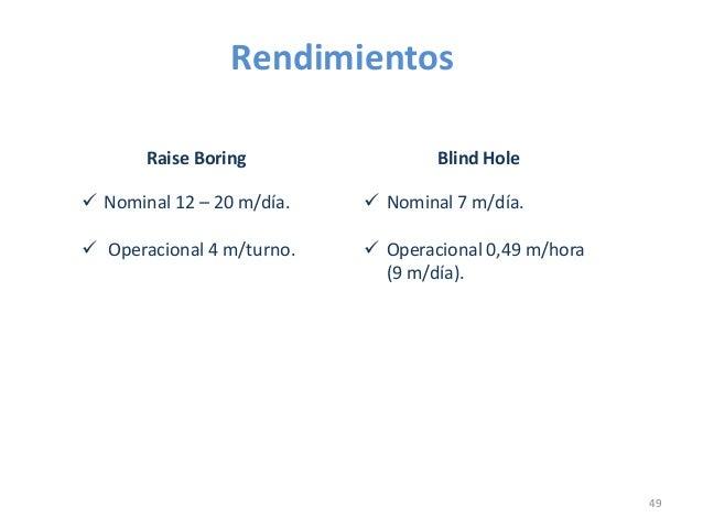 Rendimientos Raise Boring  Blind Hole   Nominal 12 – 20 m/día.   Nominal 7 m/día.   Operacional 4 m/turno.   Operacion...