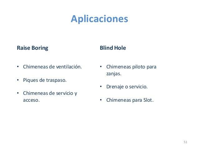 Aplicaciones Raise Boring  Blind Hole  • Chimeneas de ventilación.  • Chimeneas piloto para zanjas.  • Piques de traspaso....