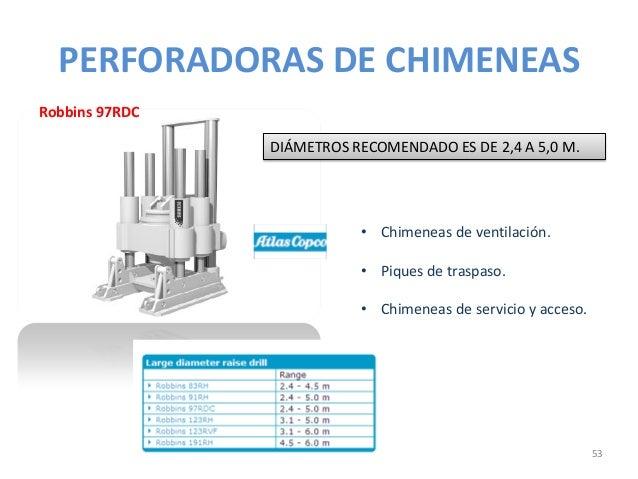 PERFORADORAS DE CHIMENEAS Robbins 97RDC DIÁMETROS RECOMENDADO ES DE 2,4 A 5,0 M.  • Chimeneas de ventilación.  • Piques de...