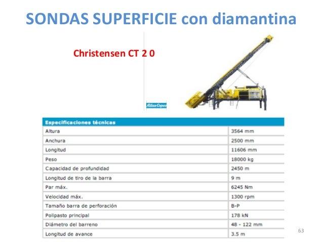 SONDAS SUPERFICIE con diamantina Christensen CT 2 0  63