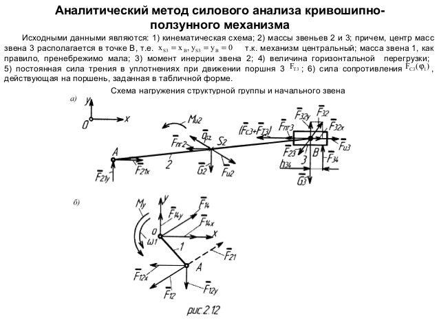 Аналитический метод силового анализа кривошипноползунного механизма Исходными данными являются: 1) кинематическая схема; 2...