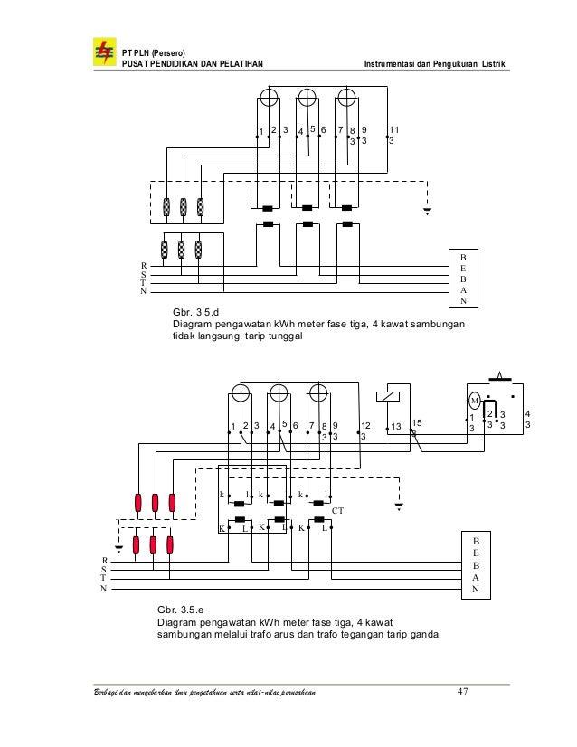 Gambar diagram garis tunggal app fasa 3 online schematic diagram 5 instrumentasi dan pengukuran listrik mkk rh slideshare net ccuart Image collections