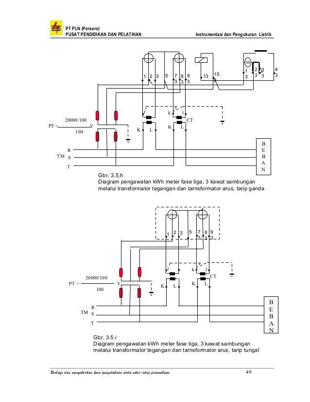 5 instrumentasi dan pengukuran listrik mkk 49 ccuart Images