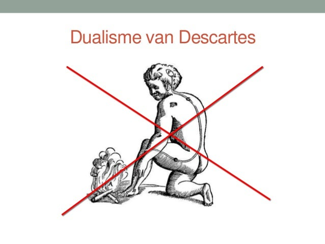 Dualisme van Descartes