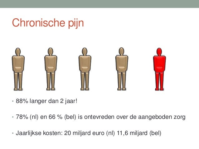 Chronische pijn • 88% langer dan 2 jaar! • 78% (nl) en 66 % (bel) is ontevreden over de aangeboden zorg • Jaarlijkse koste...