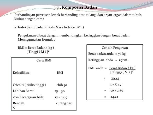 Berat Badan Ideal Wanita Tinggi 155 dan 158