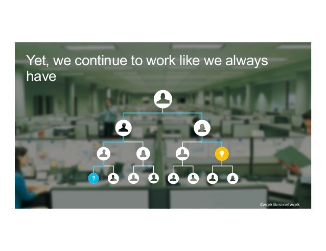 Work like a network #worklikeanetwork Listen to conversations that matter Adapt and make smarter decisions Grow your busin...