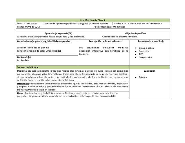 Planificación de Clase 1 Nivel: 7° año básico Sector de Aprendizaje: Historia Geografía y Ciencias Sociales Unidad n°4: La...