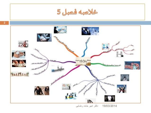بازاریابی بین الملل فیلیپ کاتورا Slide 2