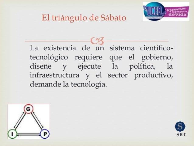  El triángulo de Sábato La existencia de un sistema científico- tecnológico requiere que el gobierno, diseñe y ejecute la...