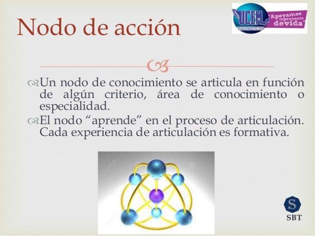 """ Un nodo de conocimiento se articula en función de algún criterio, área de conocimiento o especialidad. El nodo """"aprend..."""