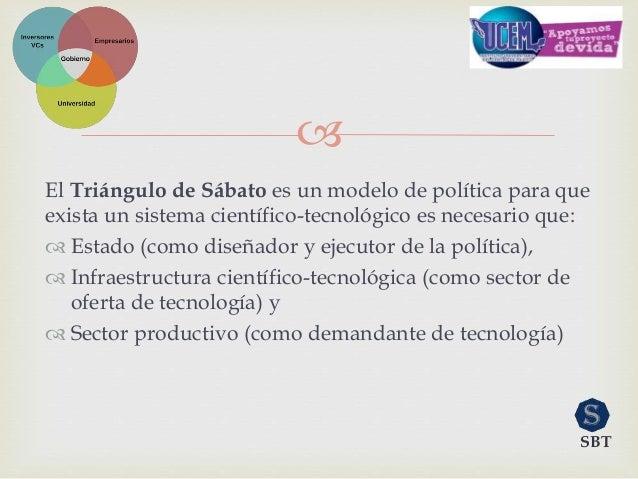  El Triángulo de Sábato es un modelo de política para que exista un sistema científico-tecnológico es necesario que:  Es...
