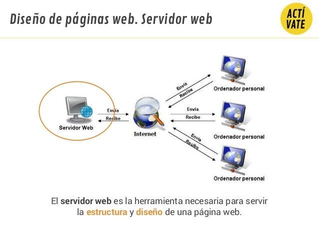 Diseño de páginas web. Servidor web El servidor web es la herramienta necesaria para servir la estructura y diseño de una ...