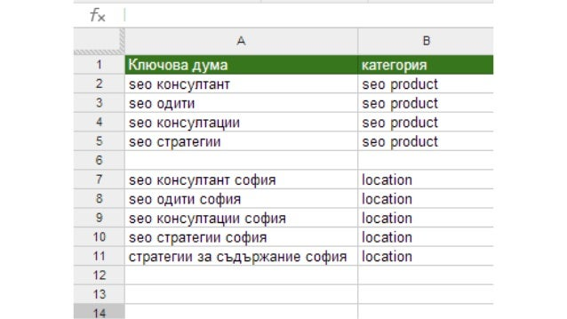 SEO курс, лекция 5 - Анализ на ключови думи