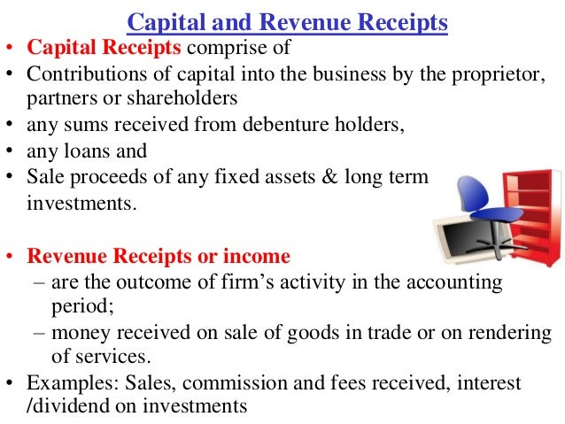 CAPITAL AND REVENUE ITEMS PDF
