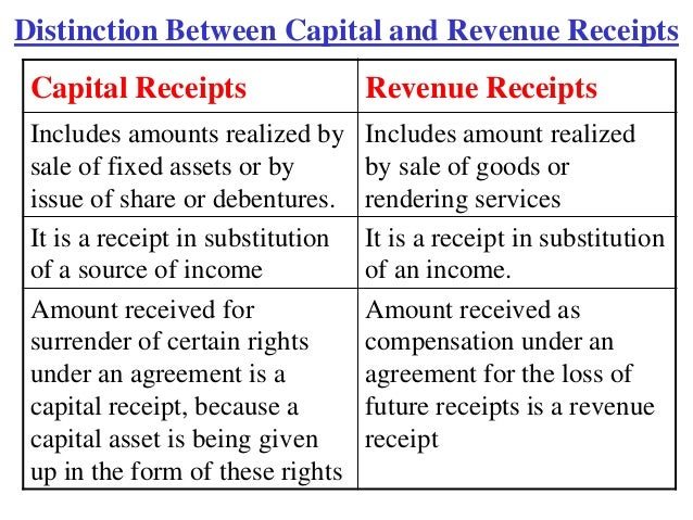 distinction between income and capital I've got stuck on what to put in the sections for financial requirements, part 1 income needs and part 2 capital needs my emfeebled brain cant decide on what the difference is between the two so hopefully someone can explain a bit.