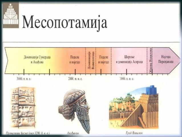 5.Државе Месопотамије Slide 2
