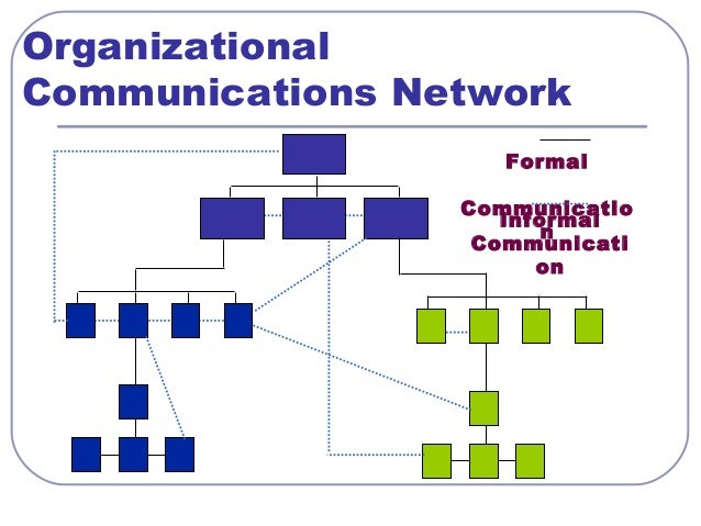communication networks and channels The network depends upon the magnitude of the organisation, nature of communication channels in the organisation and the number of persons involved in the process there can be many patterns of communication network.