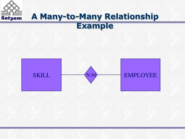5. relational structure