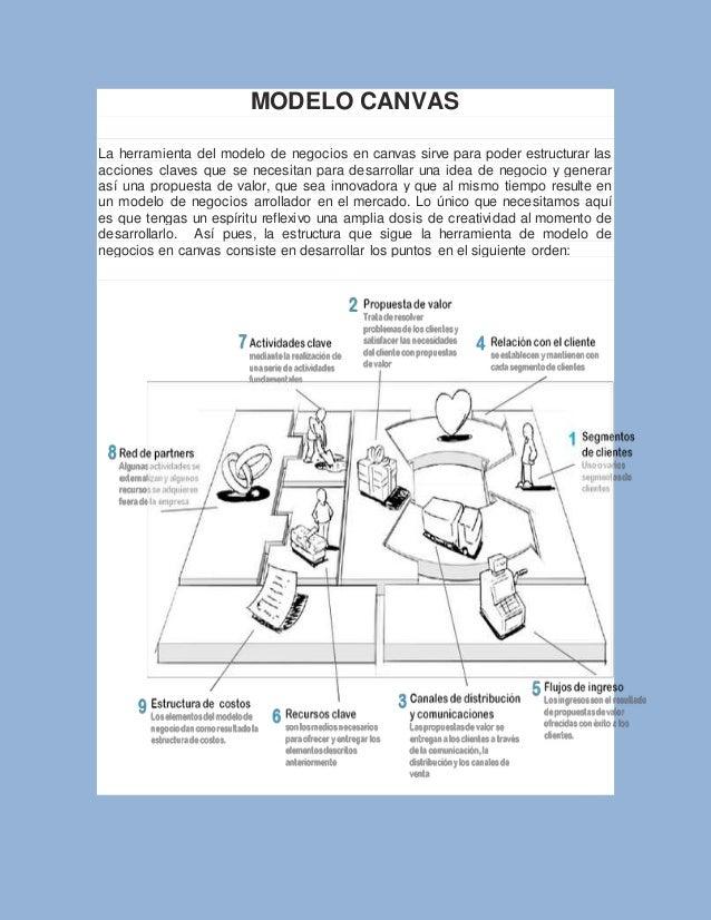 MODELO CANVAS La herramienta del modelo de negocios en canvas sirve para poder estructurar las acciones claves que se nece...