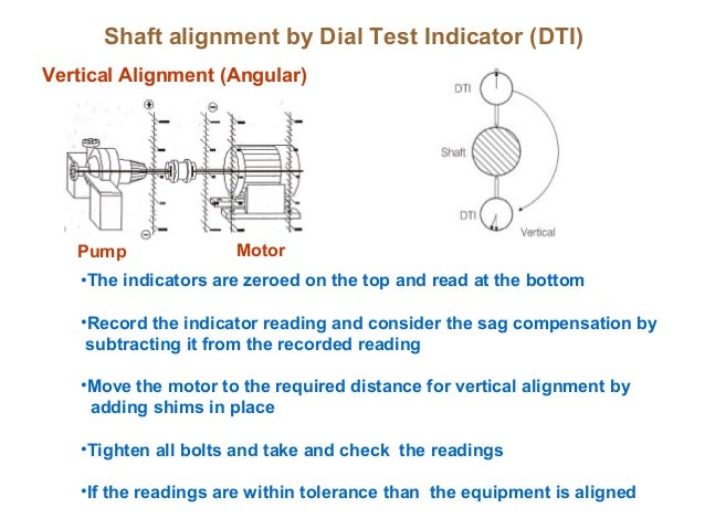Laser Shaft Alignment Procedure Ppt Shaft Alignment