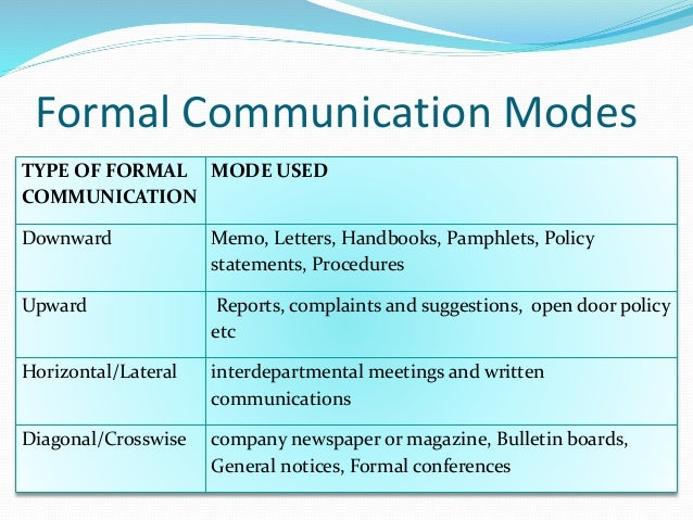 formal and informal in communication Differences between formal and informal communication this particular dimension of communication is not so much a style as a choice that is usually dictated by the context and situation it is also associated with cultural differences, with asian cultures seeming to be more formal in tone, given similar situations, although.