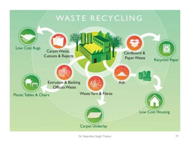 solid waste attenuation method indigenously Office of solid waste and emergency response use of monitored natural attenuation for inorganic  appendix c recommended analytical methods and data quality.