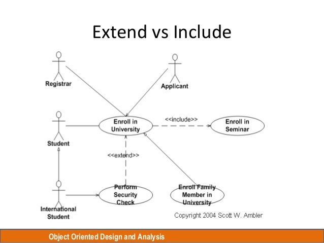 Use case diagram object oriented design and analysis extend vs include ccuart Choice Image