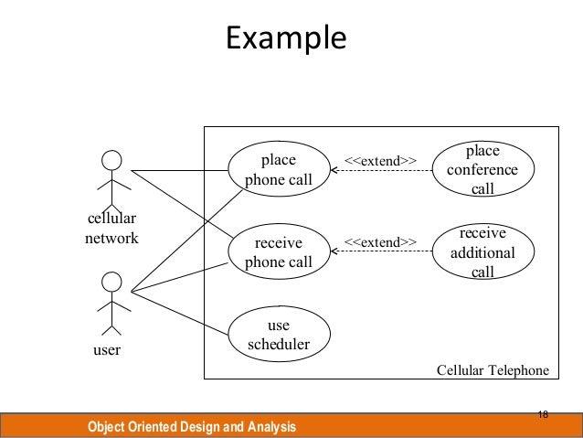 Phone Case Diagram - Free Download Wiring Diagram