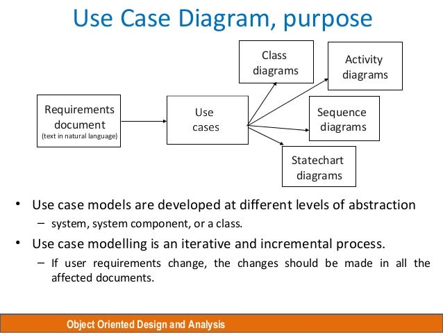 Use case diagram 3 object oriented design and analysis use case diagram ccuart Choice Image