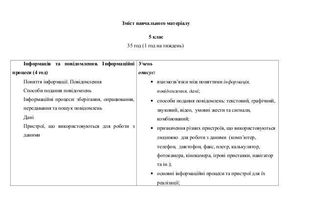 Зміст навчального матеріалу 5 клас 35 год (1 год на тиждень) Інформація та повідомлення. Інформаційні процеси (4 год) Поня...