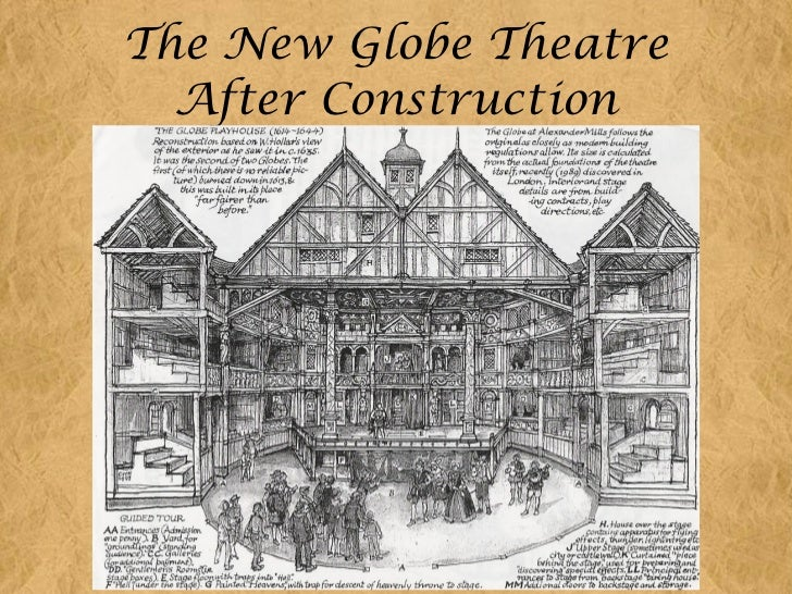 5 15 11 globe theater plans for the new globe theatre 12 malvernweather Images
