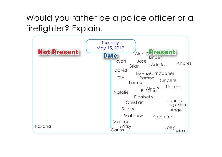 Would you rather be a police officer or afirefighter? Explain.                  Tuesday                 May 15, 2012      ...