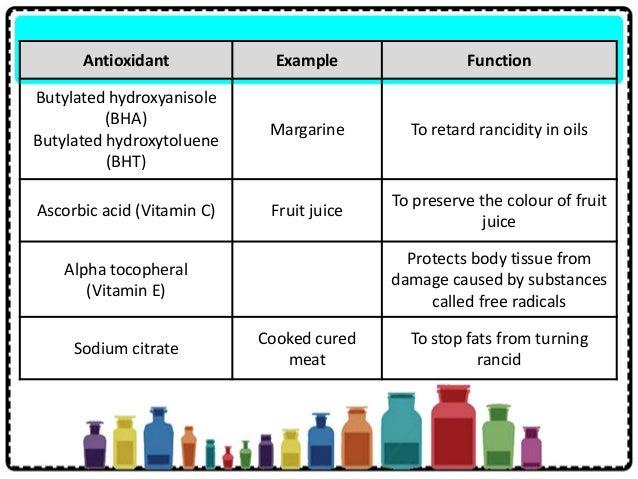 EXAMPLES OF ANTIOXIDANTS PDF