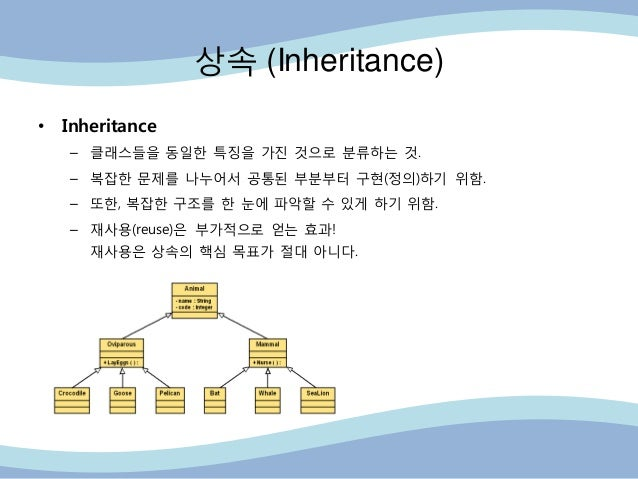 상속 (Inheritance) • Inheritance – 클래스들을 동읷핚 특징을 가진 것으로 분류하는 것. – 복잡핚 문제를 나누어서 공통된 부분부터 구현(정의)하기 위함. – 또핚, 복잡핚 구조를 핚 눈에 파악핛 ...