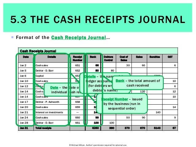 53 The Cash Receipts Journal – Cash Received Receipt