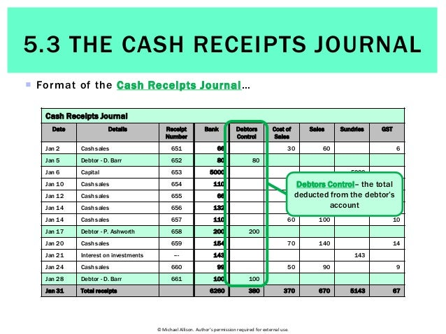 amount of cash received 5 3 the cash receipts journal