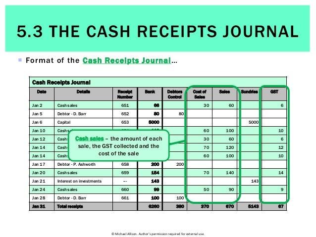 how to write a cash receipt