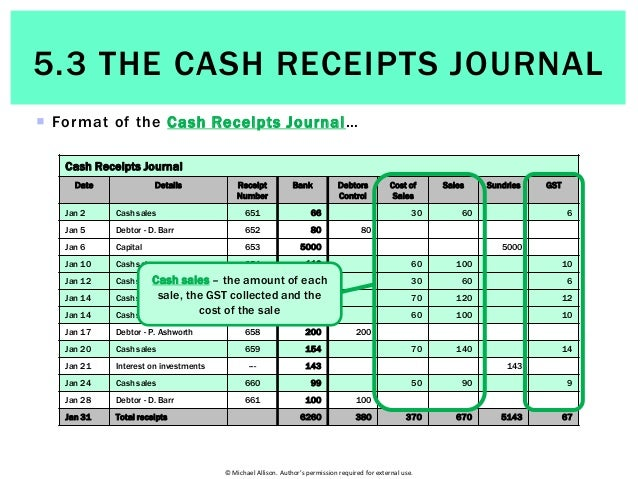 ... CASH RECEIPTS JOURNAL; 6.  Cash Sale Receipt