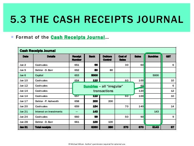 5 3 the cash receipts journal