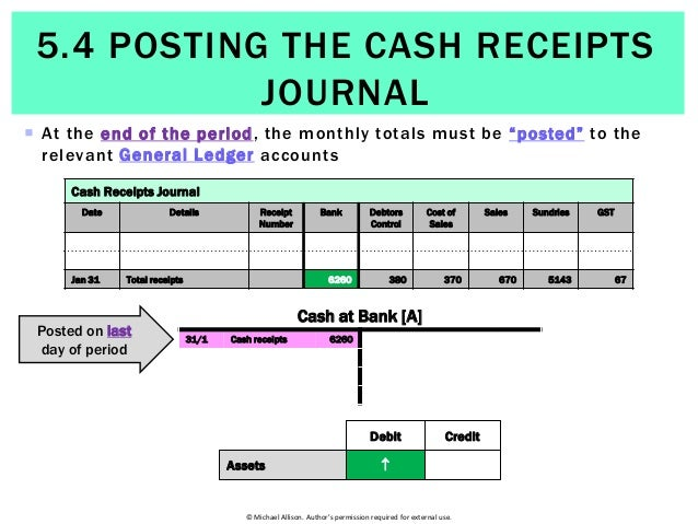 5.4 Posting the Cash Receipts Journal