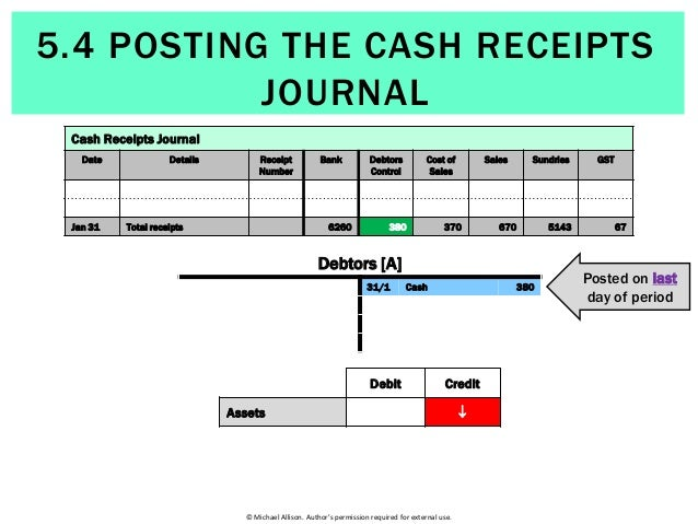 cash posting Cash posting unposted cash is a serious liability and hinders a hospital's ability to understand its financial health and therefore, manage operations properly.